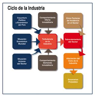 1_graf_INVESTIGACION_MERCADO_20110510115954