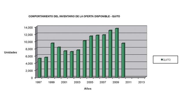 2_COMPORTMTO_INVENTARIO_20110510120016