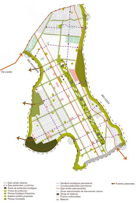 Coca---Plan-Urbano-Master