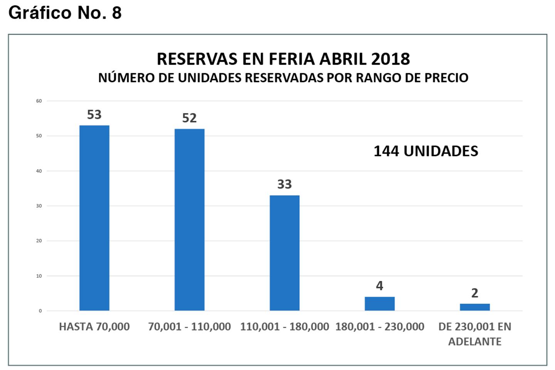 Estadística Feria CLAVE! abril 2018 - Revista CLAVE!