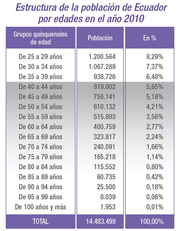 Wellness financiero - Revista CLAVE!