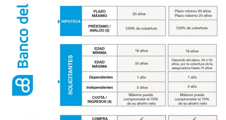 Crédito hipotecario - Revista CLAVE!