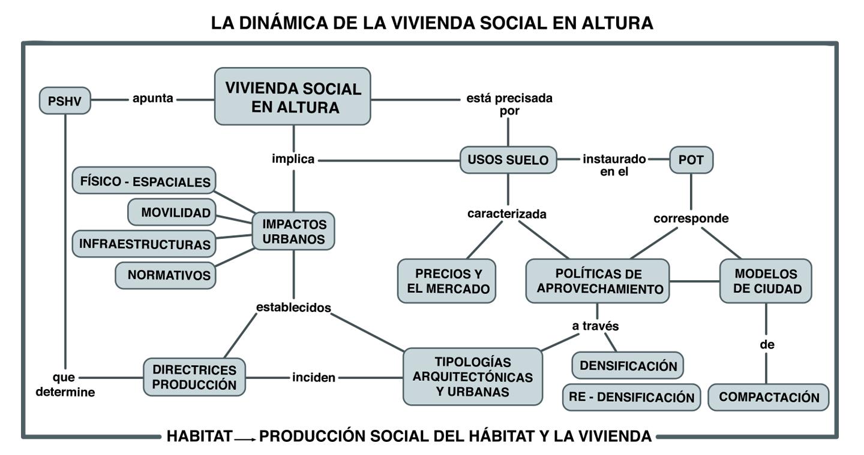 vivienda social-Revista CLAVE!