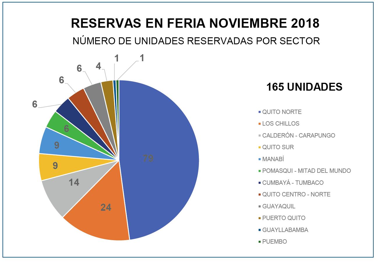 Feria Mi Casa CLAVE Nociembre 2018 - Revista CLAVE
