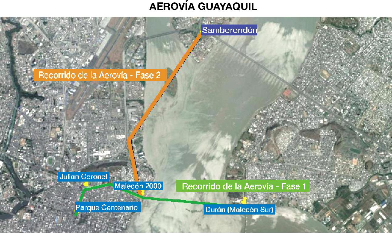 Sergio Torassa - Aerovía Guayaquil - Revista CLAVE